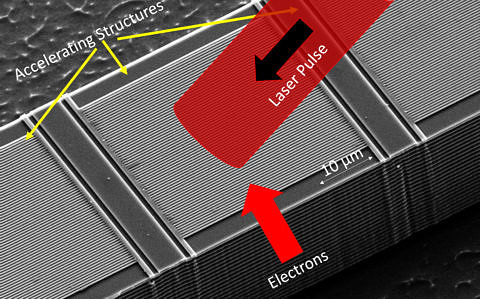 The image shows the structure of the accelerator on a chip. FAU researchers have created a test chip with three components next to one another. The focusing structures are on the left and in the middle, while the accelerating structure is on the right. At this magnification, the details of the structures are not visible. (Image: FAU/Joshua McNeur)